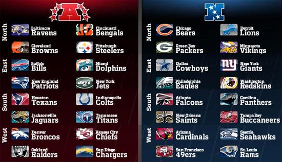 NFL-Team-Schedules-2009